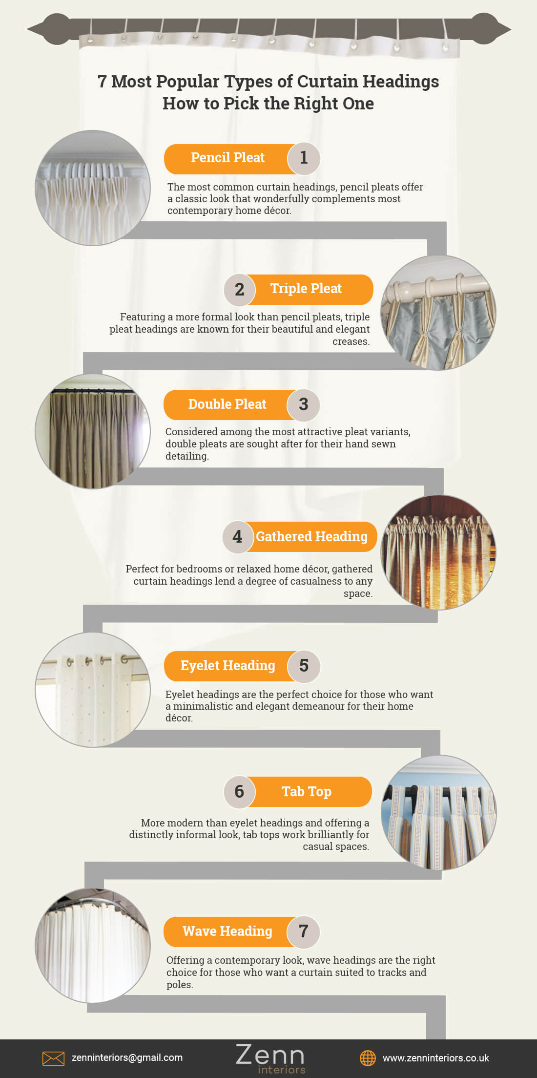 Popular Types of Curtains