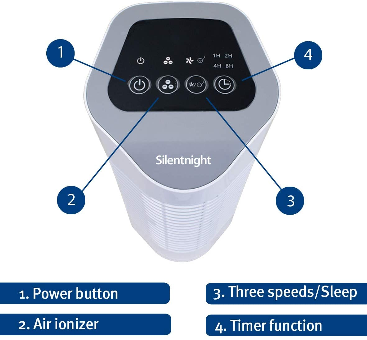 Silent Night Air Purifier Review